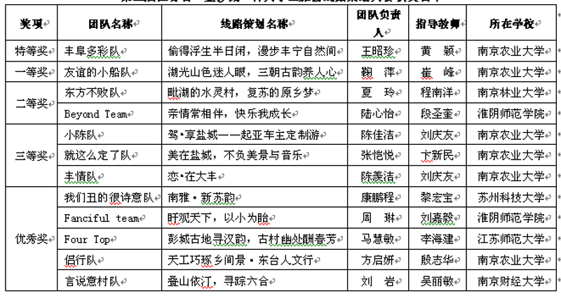 邯郸旅游线路设计论文